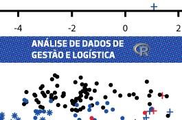 Workshop | Análise de dados de Gestão e Logística com software R